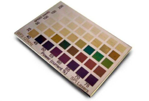 Fiber Laser Colour Marking | SPI Lasers