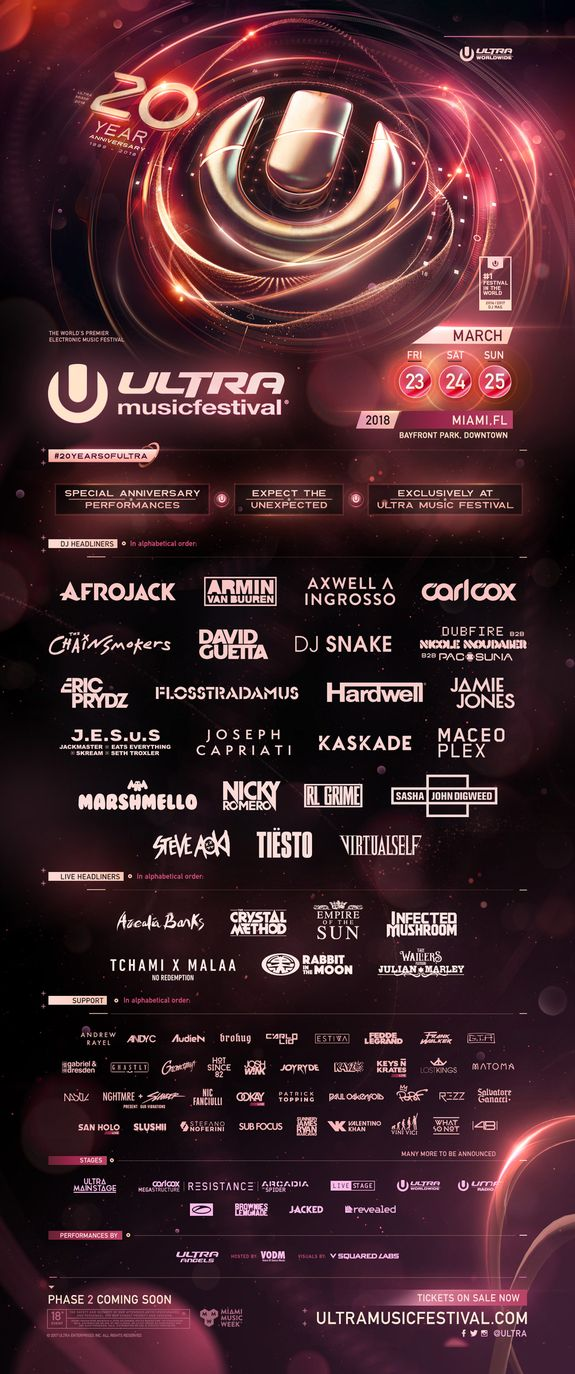 Ultra Music Festival 20th Anniversary announce phase one lineup!: Having welcomed over one million fans to forty-five events…