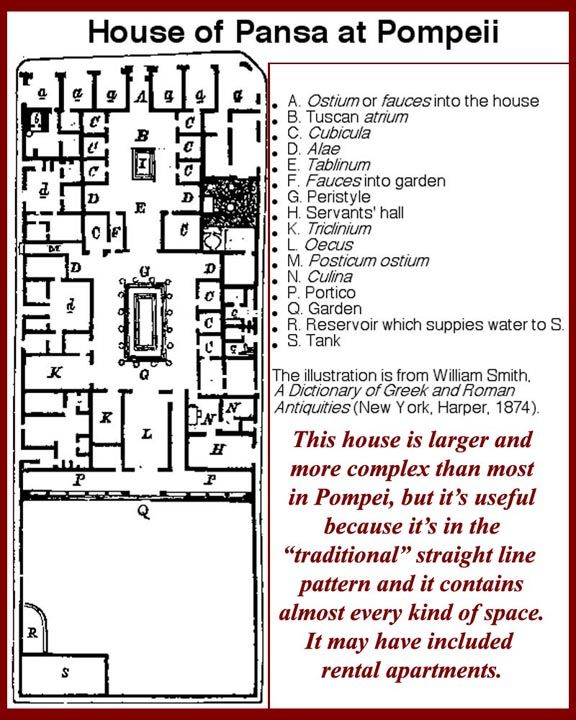 A wealthy Roman household floor plan I want a layout like this