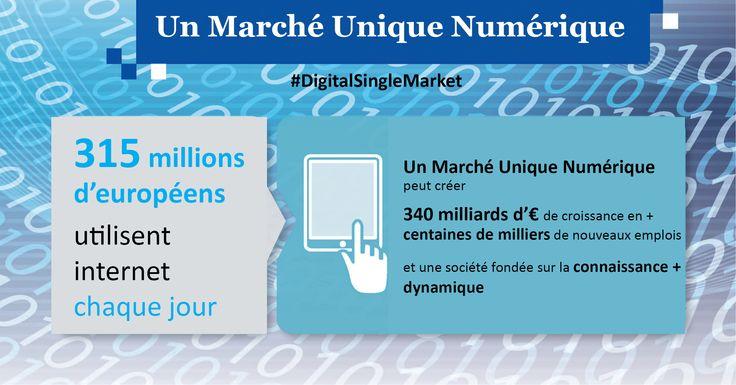 L'importance du numérique?