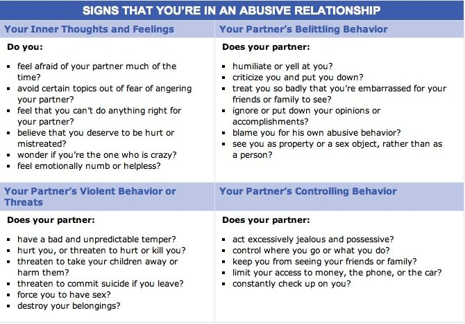 signs your in an abusive relationship