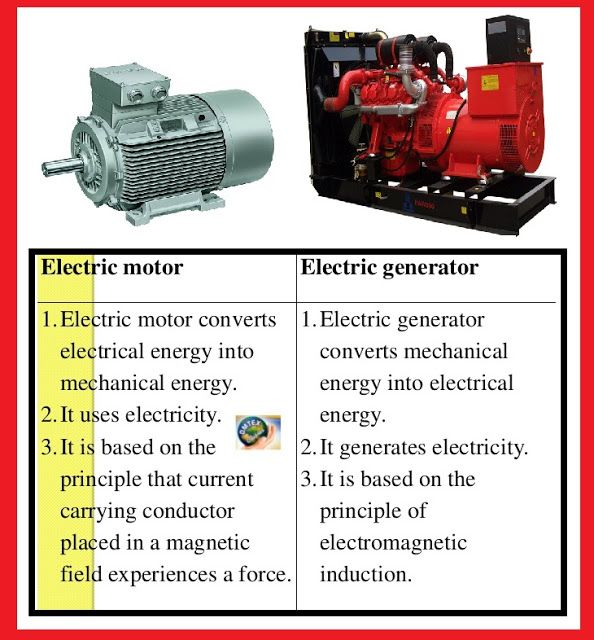 Difference Between Motor & Generator | Electrical Engineering World