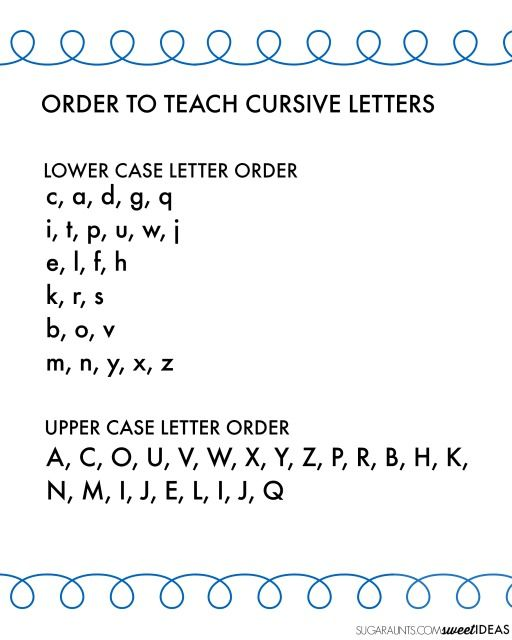 Cursive writing alphabet and how to teach kids cursive handwriting with correct cursive letter order.