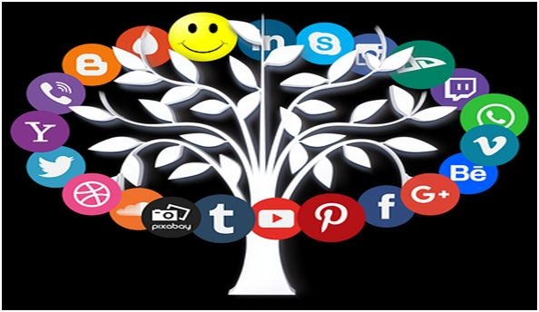 Social media marketing is a force to reckon in the digital world. Most companies now realise that social media is a great tool for marketing with platforms such as Facebook registering more than 1.87 billion active users every month.
