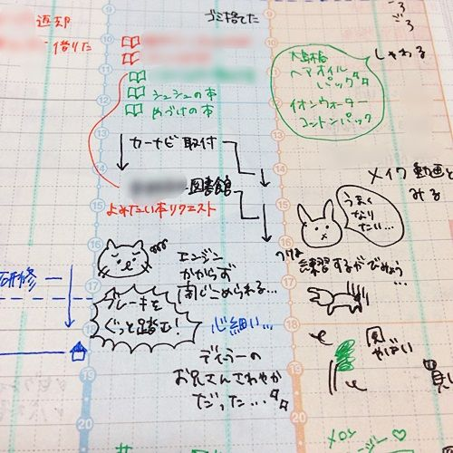 なまちゃさん×ジブン手帳 仕事のことは別の手帳に書くので、仕事してる時間のスペースはわりと自由に使っています。朝活でやったこと、1日の感想、らくがき、などなど……。