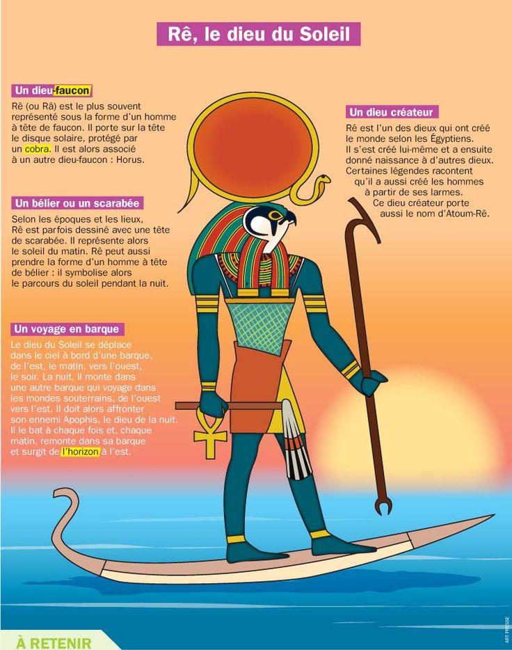 Fiche exposés : Rê, le dieu du Soleil