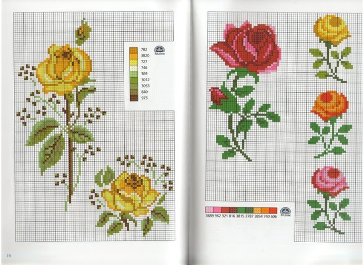 1000 images about fleur roses flower point de croix cross stitch on pinterest ants stitches. Black Bedroom Furniture Sets. Home Design Ideas