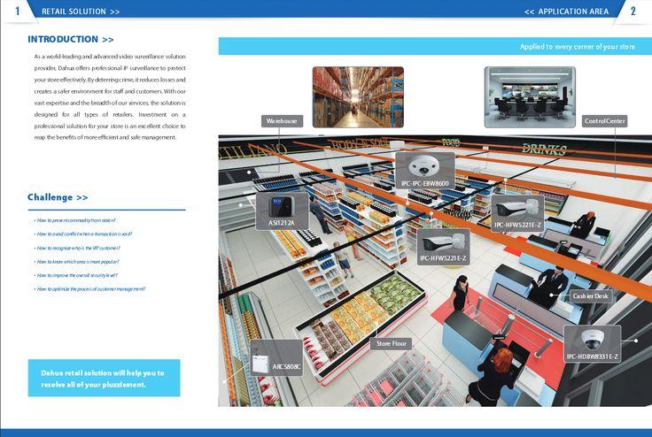 DAHUA Retail surveillance Solution - DAHUA Retail surveillance CCTV System Solution - security CCTV Retail Solution from CCTV-MALL