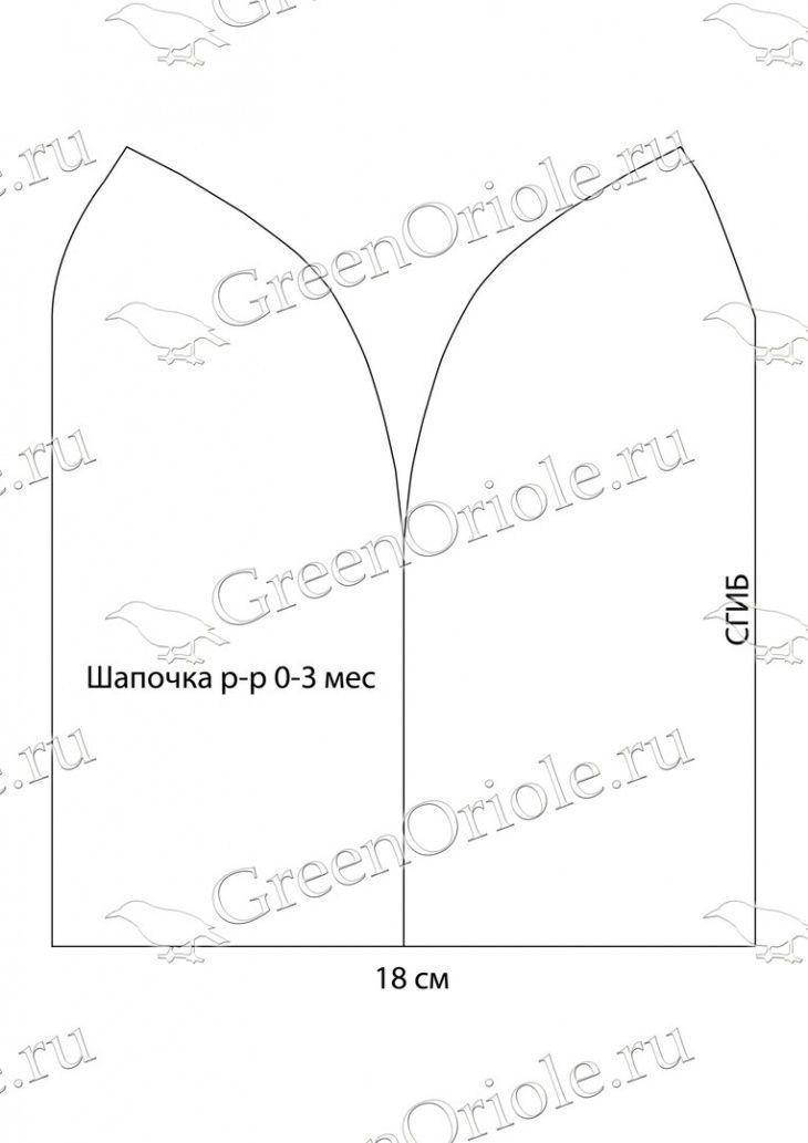 Комбинезоны и спальные мешки (4Diy) / Простые выкройки / ВТОРАЯ УЛИЦА