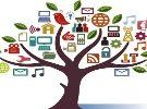 """Great article on """"content marketing"""" aka """"content curation."""""""