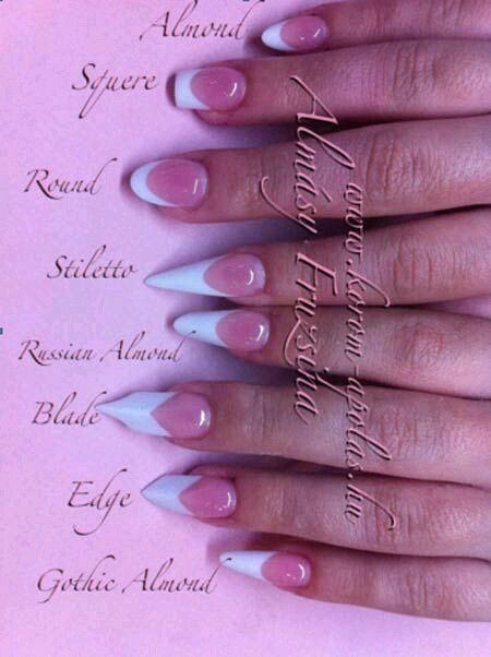 Tipos de uñas
