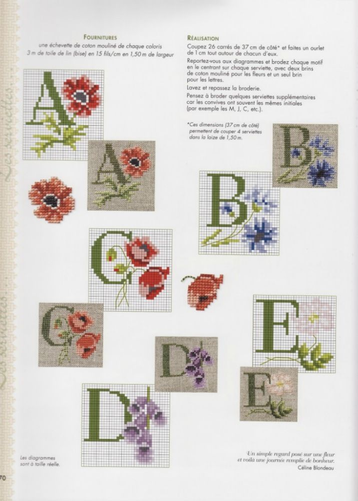 Best images about abc cross stitch on pinterest
