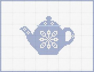 Teekanne - Bügelperlen