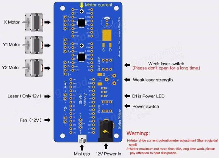 EleksMaker® ManaSE 2 Axis Stepper Motor Driver Controller Board For DIY Laser Engraver