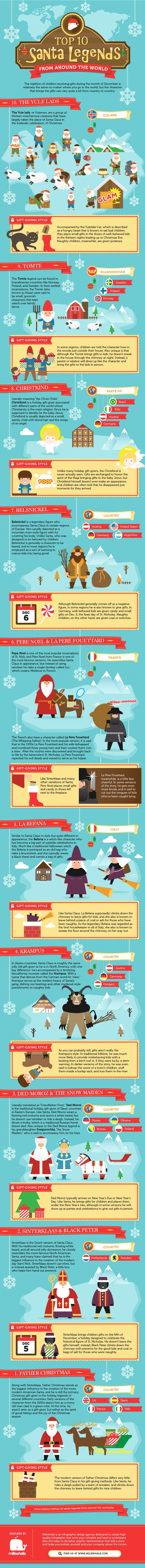 Infographic: the 10 craziest Santa legends from around the world - Matador Network