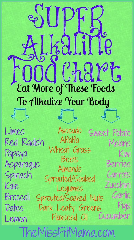 Super Alkaline Food Chart - Visit my website for more alkalizing tips: http://themissfitmama.com/super-alkaline-food-chart/
