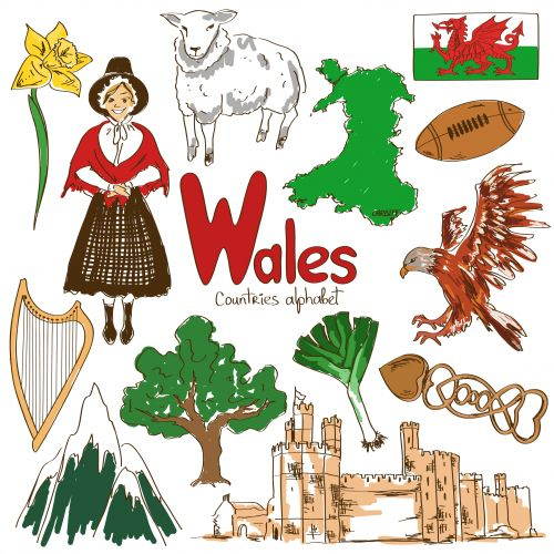 'W' is for Wales with this alphabetical countries worksheet from KidsPressMagazine! #Geography #Wales #EuropeanCountries