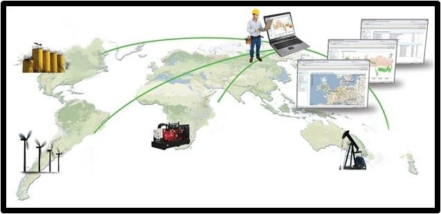 Automation business case : In various Industrial environments, ability to access sensors installed at remote locations is very critical. Embitel's Automation BU had developed a web-based application for remote access of industrial sensors. We developed the application on PHP, used Json for protocol implementation & MySQL for database implementation. For details please refer to this link  - http://ow.ly/zwR9N