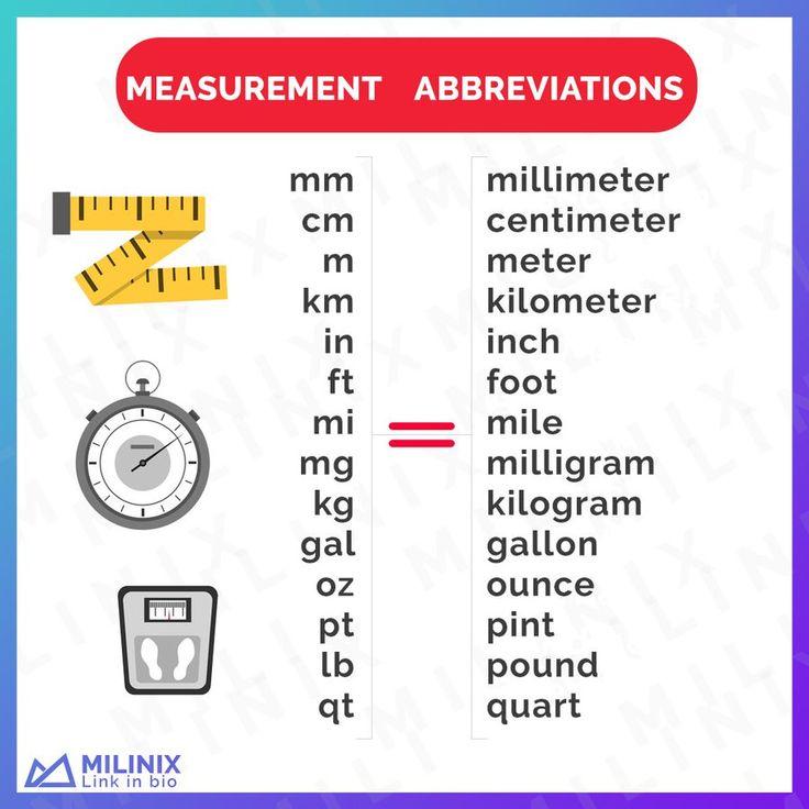 Home twitter math abbreviations gallon