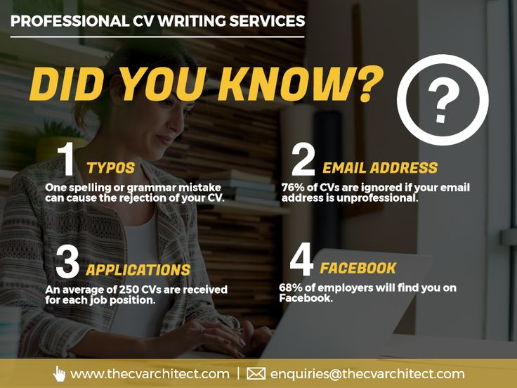 The 25+ best Professional cv writers ideas on Pinterest Job - email after job rejection