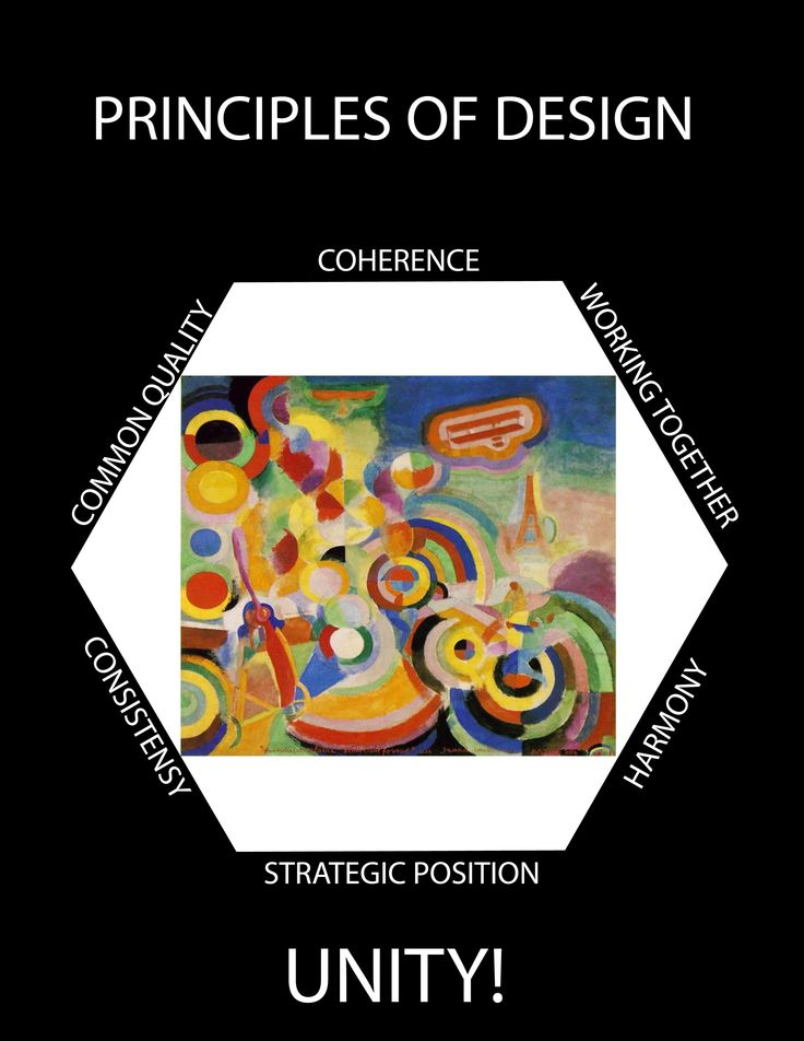 Final Principles Of Design Posters