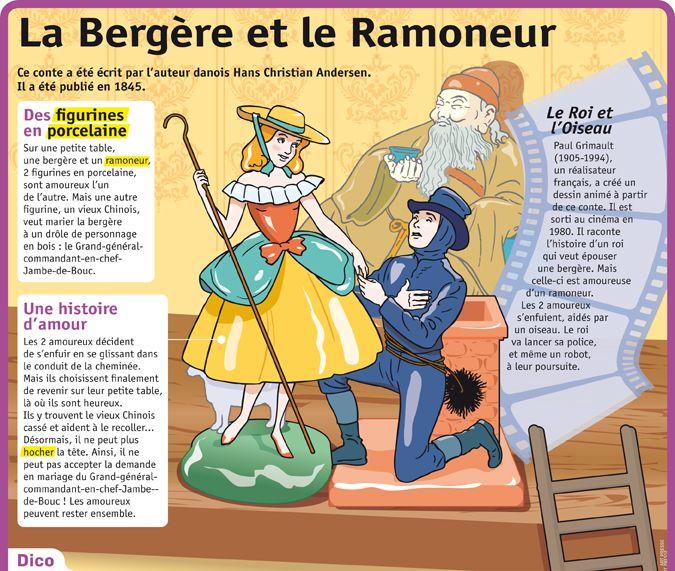Fiche exposés : La Bergère et le Ramoneur