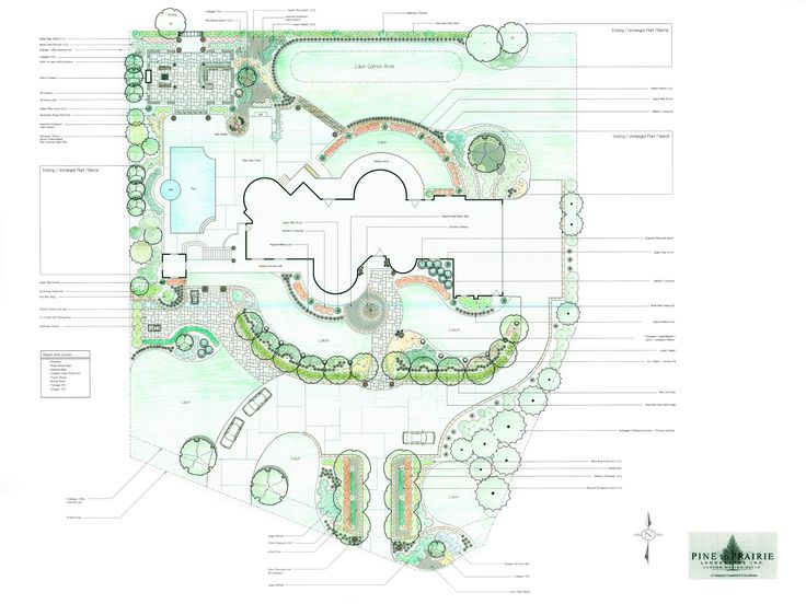 Small Town Garden Planting Plan. See More. A Very Large Yard Design With A  Lot Of Different Elements And Detail. This Is