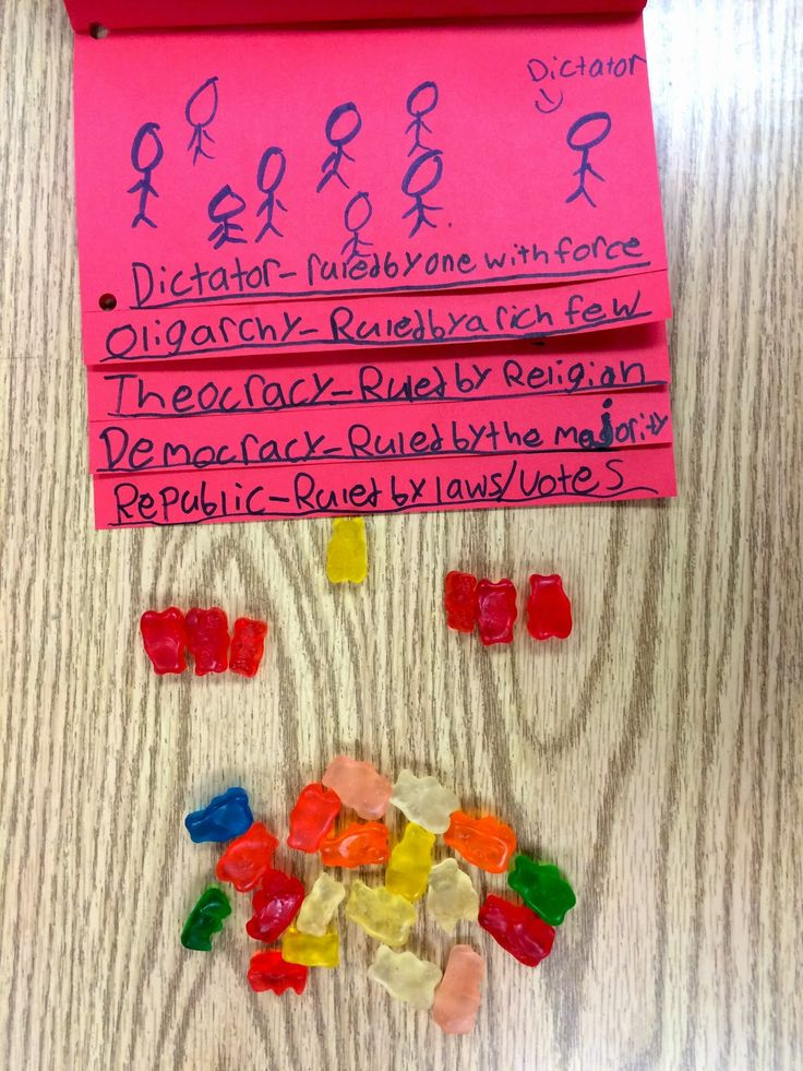 This is a lesson teaching the different types of government using gummy bears. It looks like a lot of fun!