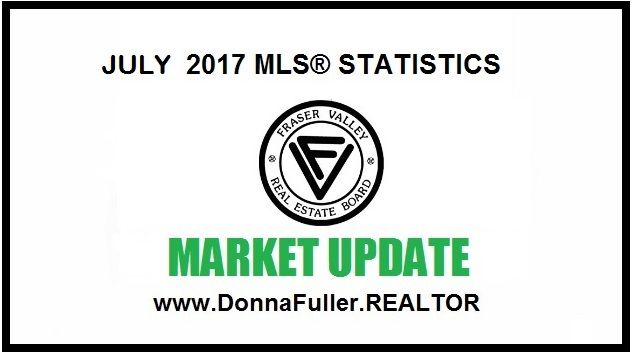 Fraser Valley home sales still strong despite summer slowdown Sales activity remained strong in July, despite month-over-month decreases for each of the three major resid