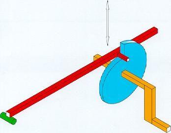 sideways linear motion? Walter Ruffler - Paper Machines - Cam Drive