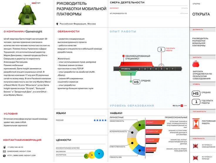 GameInsight Visual Vacancy
