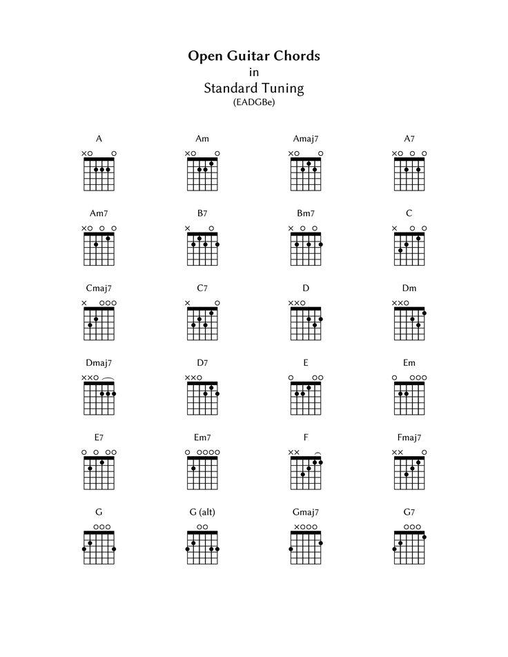 12 Best Guitar Chord Chart Images On Pinterest Guitar Chords