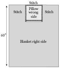 Best 25 Quillow Pattern Ideas On Pinterest Quilt