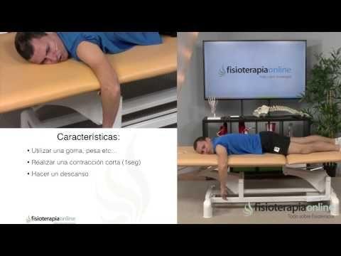 Músculos supraespinoso, infraespinoso y redondo menor. Ejercicio de fortalecimiento. - YouTube