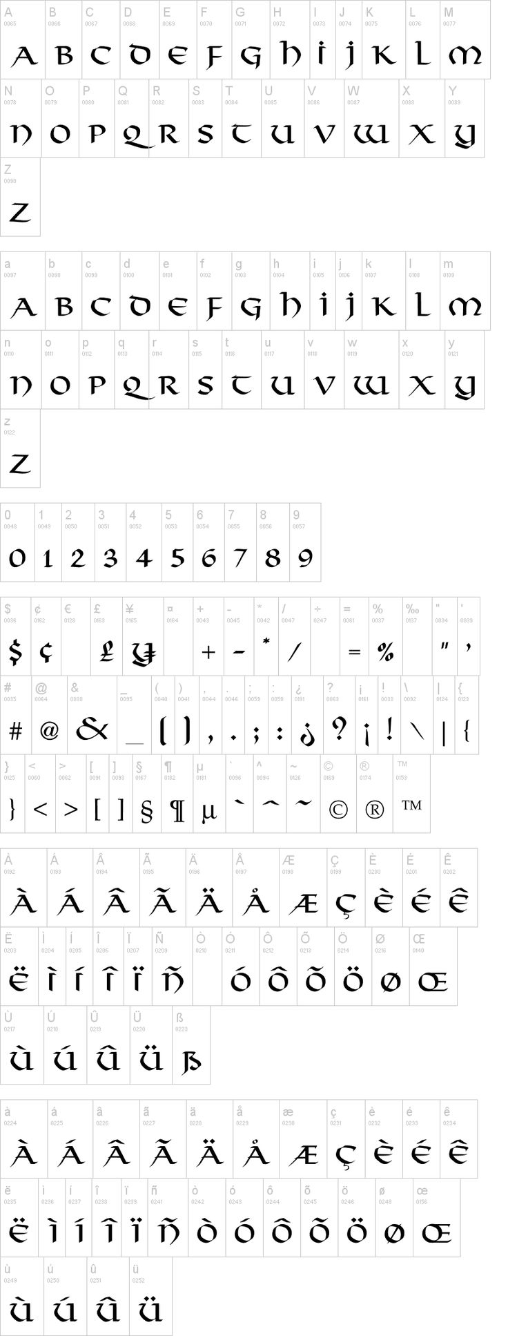 how to download fonts from dafont on ipad