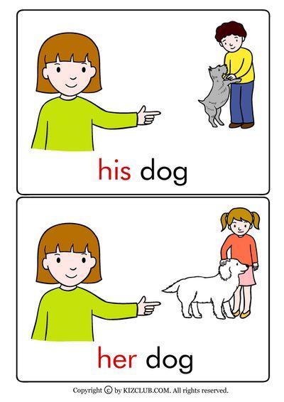Risultati immagini per possessive adjectives