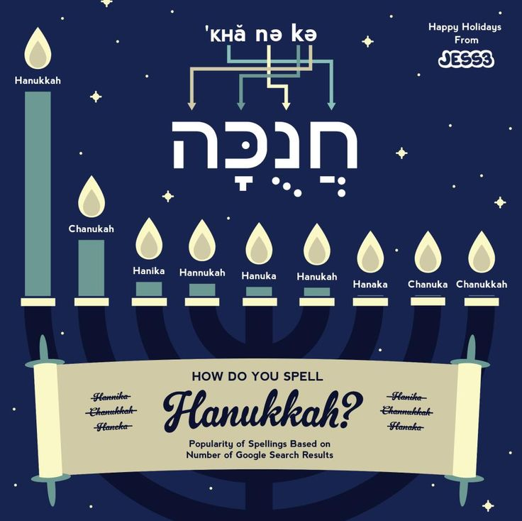 Hanukkah - Official Music Video - YouTube