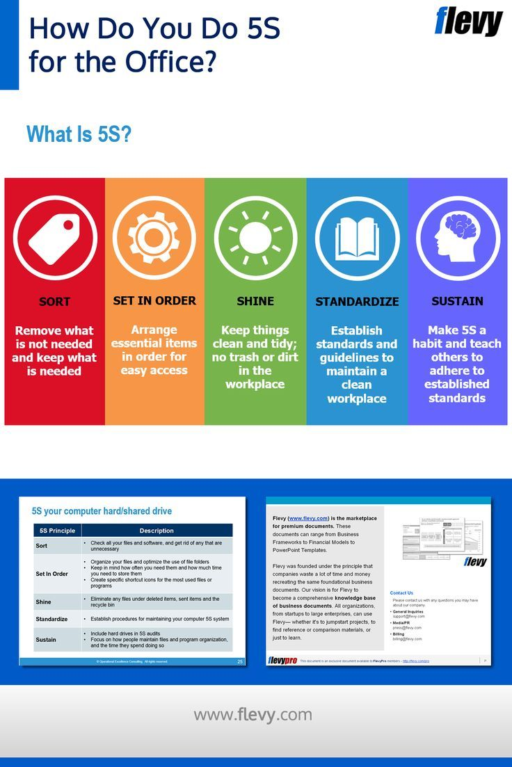 How To Do 5s For The Office Organizational Design Critical Success Factors Learning Objectives