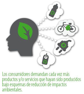El green marketing, llamado tambien marketing ambiental, busca promover un cambio social favorable hacia el medio ambiente.