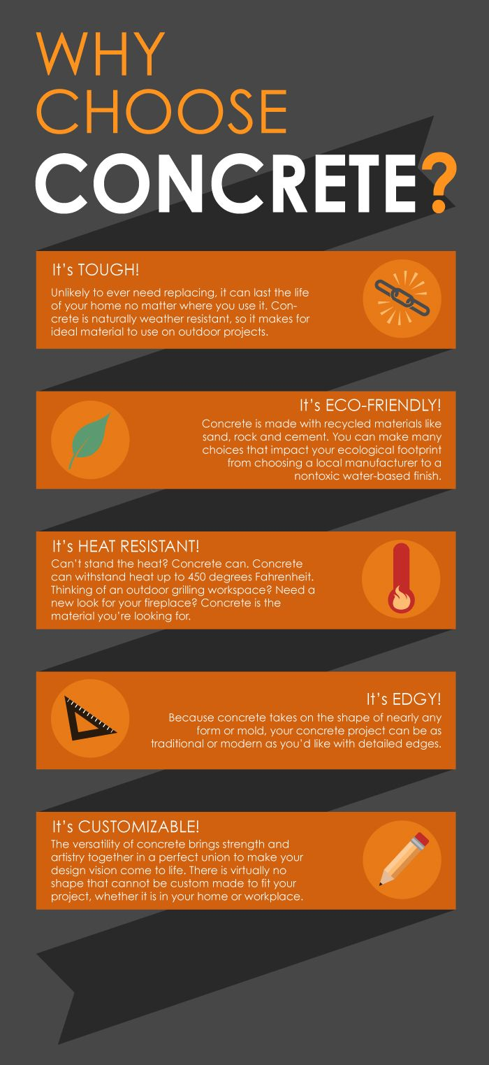 Benefits of Concrete in Countertops Infographic