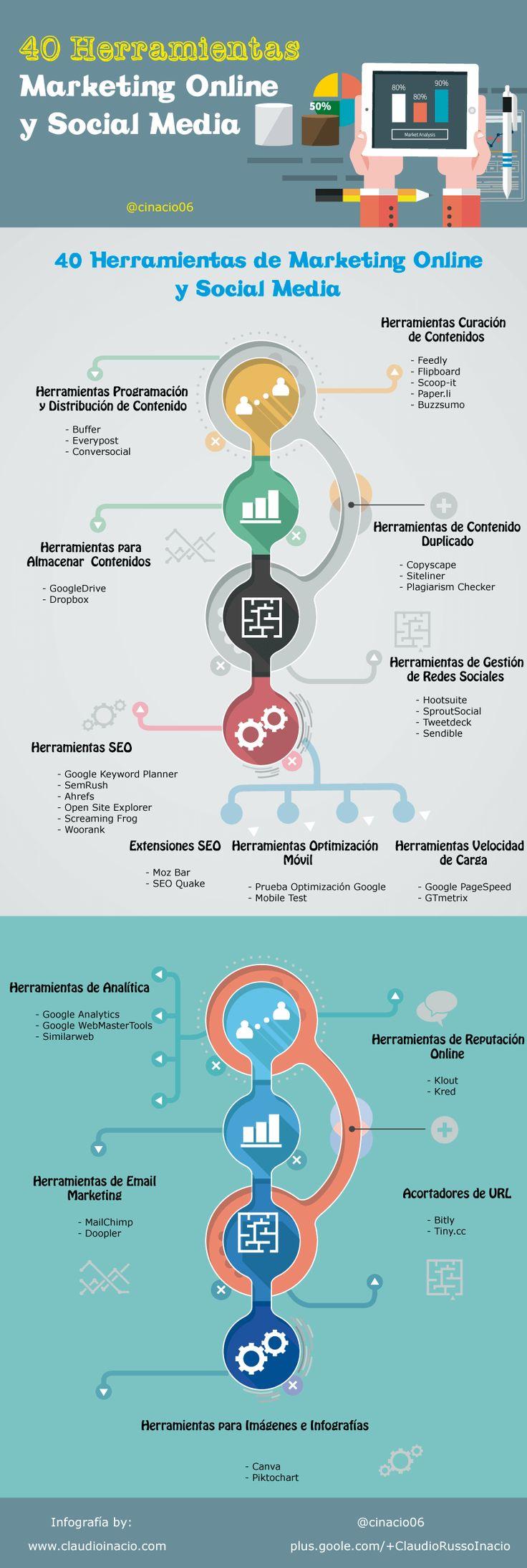 40 herramientas para Marketing Online y Redes Sociales #infografia #socialmedia #marketing
