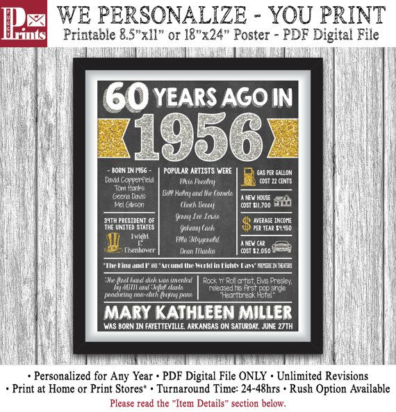 The Year You Were Born Chalkboard Poster Printable 60th
