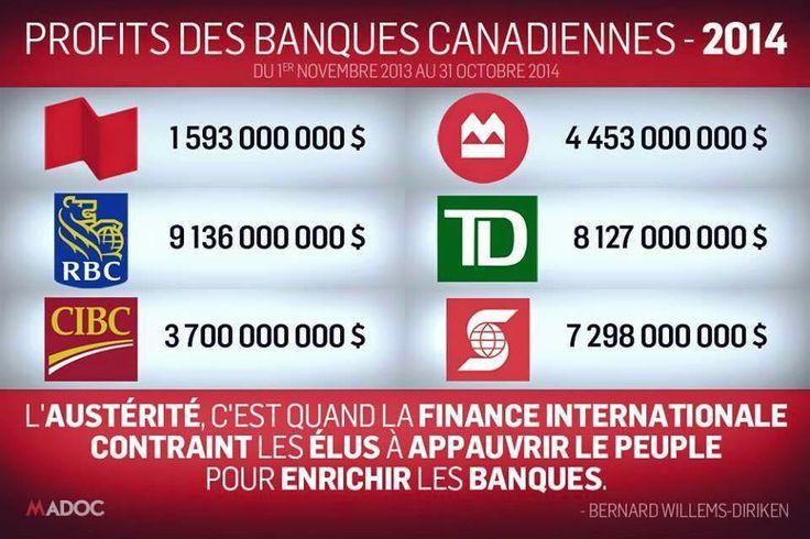 Les profits pour eux... L'austérité pour nous #fucktoute #PLQ #PartiDeCrapule