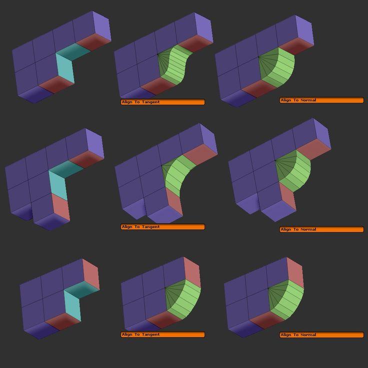 Z Brush 4r7 tips ,,(Zmodeler)(nan mesh)(array mesh)(zremesher2.0) - Page 18