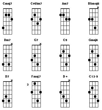 Mandolin mandolin tablature wagon wheel : Mandolin : mandolin chords to wagon wheel Mandolin Chords To Wagon ...