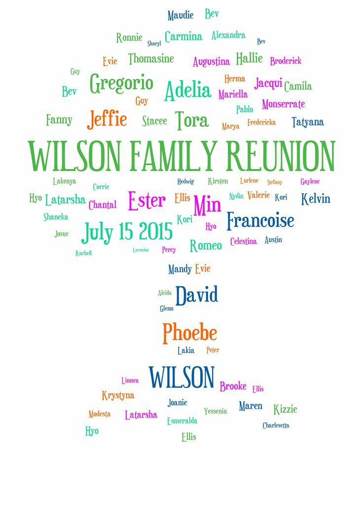 172 best Family Reunion Great Ideas images on Pinterest DIY - family gathering invitation wording