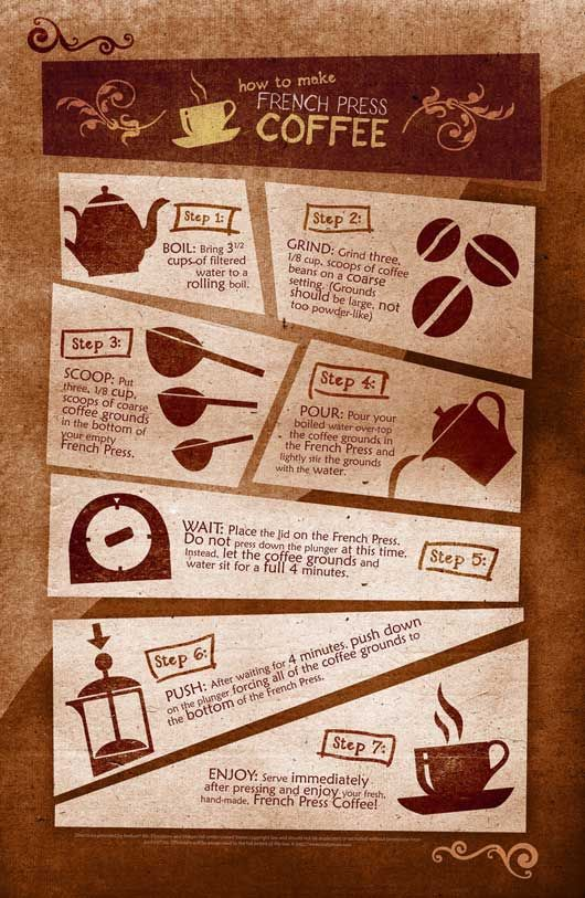 How to make Frech Press Coffee #infographic #coffee #brewing