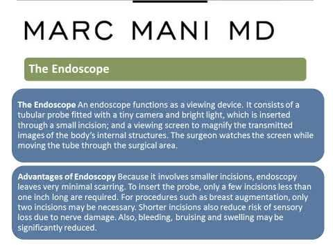Marc Mani, MD : 310 203 0511