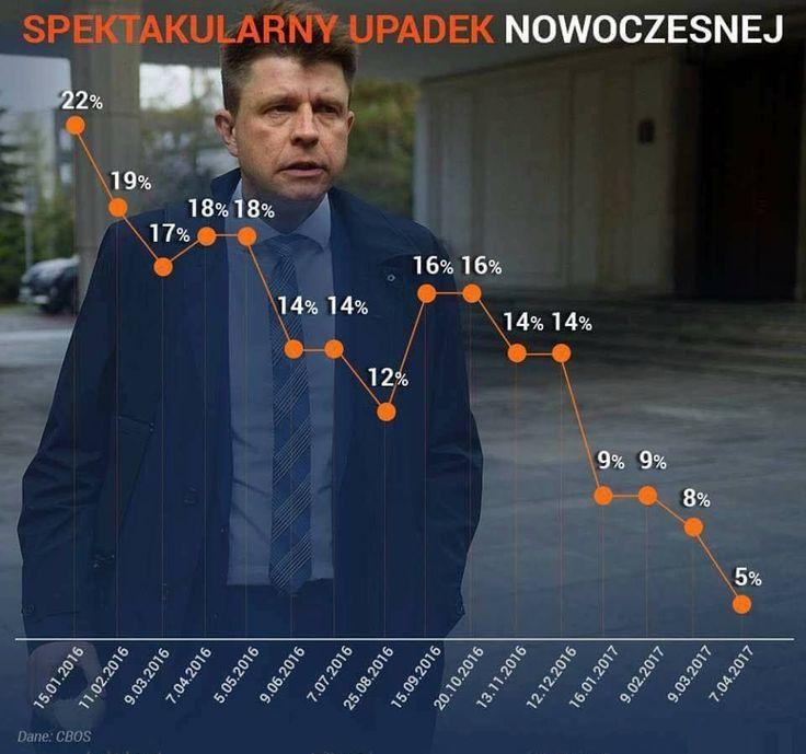 (3) tag #wtylewizji na Twitterze