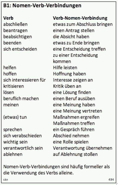 Pin Von Beniusyte Auf Deutsch Deutsch Lernen Deutsch Und